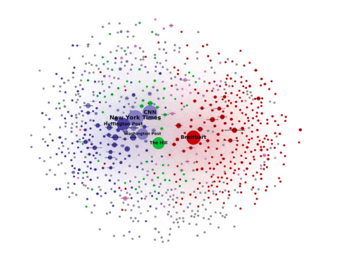 Network propaganda – what's breaking democracy?